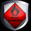 Stock Photo: Highly flammable sign drawn on