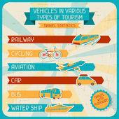 Fahrzeuge in verschiedenen arten von tourismus. — Stockvektor