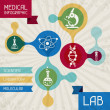 Medical infographic LAB. — Stock Vector