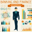 Stock Vector: Banking and finance infographics.