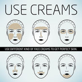 Woman face cream using vector symbol collection — Stock Photo