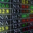 Stock Market Ticker — Stock Video