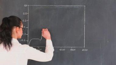 Mulher cientista desenho um gráfico — Vídeo Stock