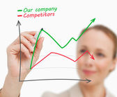 Woman drawing a graph in green and red — Stock Photo