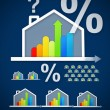 Stock Photo: Energy efficient house graphic with percentage and question mark