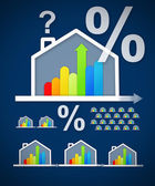 Energy efficient house graphic with percentage and question mark — Stock Photo
