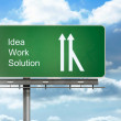 Signpost showing the direction of idea work and solution — Stock Photo #25720013