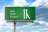 Signpost showing the direction of idea work and solution — Stock Photo