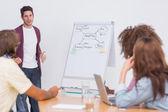 Man presenting to his creative team — Stock Photo