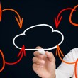 Buisnessman drawing cloud with orange arrows — Stock Photo