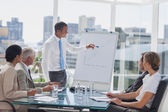 Manager pointing at the peak of a chart during a meeting — Stock Photo