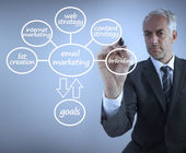Businessman drawing a blueprint with internet terms — Stock Photo