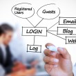 Stock Photo: Businessmwriting login terms