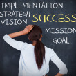 Stock Photo: Rear view of womlooking at success terms