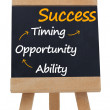 Success terms written on blackboard — Foto Stock #28047145