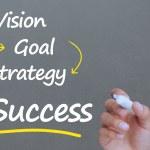 hand skriva med en markör framgång villkor — Stockfoto