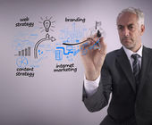 Businessman drawing the production cycle of a factory — Stock Photo