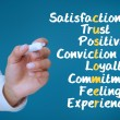 Stockfoto: Businessmwriting several words about satisfaction