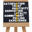 Terms about satisfaction written on chalkboard — Stock Photo