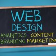 Stock Photo: Web design terms written with chalk