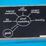 termes écrits avec une craie sur le tableau noir de marketing par courriel — Photo