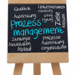 Process management written on blackboard in german — Stock Photo
