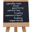 Various satisfaction terms written on blackboard — Stock Photo #28055211