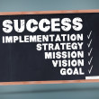 Success terms written on a chalkboard — Stock Photo #28056029