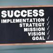 Success terms written on chalkboard — Stock Photo #28056029