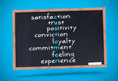 Several satisfaction terms written on a chalkboard — Stock Photo