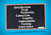 Several words about satisfaction written on a chalkboard — Stock Photo