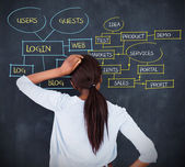 Woman writing a flowchart about login terms — Stock Photo