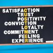 Satisfaction terms written on chalkboard — Stockfoto #28060153