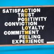 Satisfaction terms written on chalkboard — Stock Photo #28060153