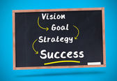 Word success underlined in yellow — Stock Photo