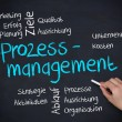 Hand writing prozessmanagement on blackboard — Foto de Stock