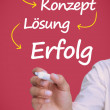Businessman writing problem analyse konzept losung erfolg in white — Stockfoto