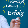 Businessman writing problem analyse konzept losung and erfolg in white — Stock Photo