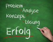 Hand writing problem analyse konzept losung and erfolg with chalk — Stock Photo