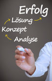 Businessman writing problem analyse konzept losung and erfolg with arrows — Stock Photo