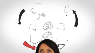Idea and developing plan and woman watching — Stock Video