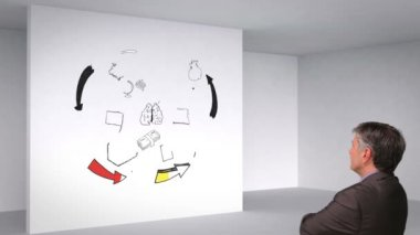 Colored animation showing 3d room and brain having ideas and man watching — Stock Video
