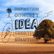 Idea graphic over countryside — Stock Photo