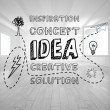 Idea graphic in bright room — Lizenzfreies Foto