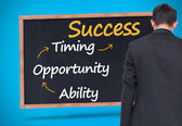 Composite image of success terms written with a chalk — Stock Photo