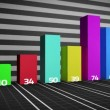 Stock Video: Colourful bar chart growing