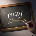 Hand writing Chart on chalkboard — Stock Photo