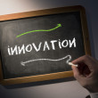 Hand writing Innovation on chalkboard — Stock Photo