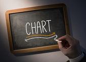 Hand schrijven grafiek op schoolbord — Stockfoto
