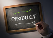 Hand writing Product on chalkboard — Stock Photo